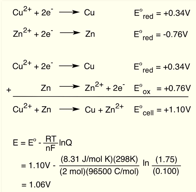 Nernst Equation Table with nernst equation