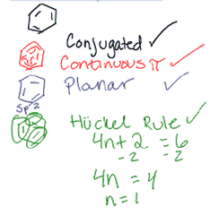 Criteria for determining if a compound is aromatic