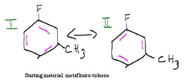 Two illustrations of metafluoro-toluene