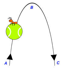 An example weightlessness problem with a tennis ball