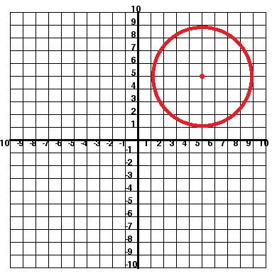 Standard Circle at 5,5