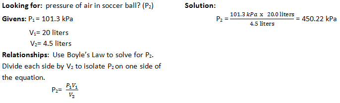 Boyle's Law Practice Problem