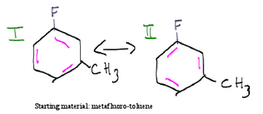 Two illustrations of metafluoro-toluene