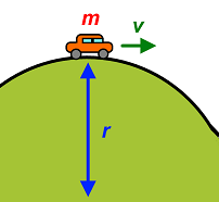An weightlessness problem with a car driving over a hill